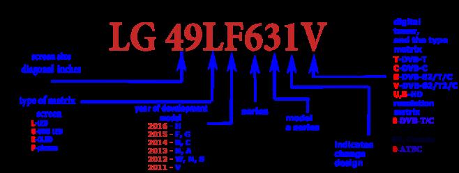 LG-TVs-2012-2016