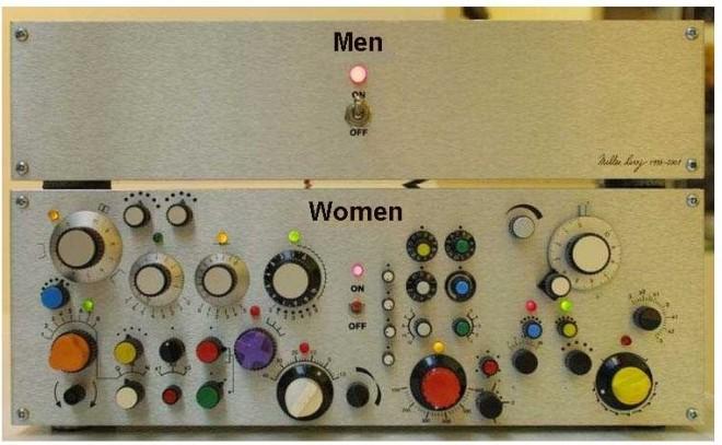 EngineersviewofMenand Women